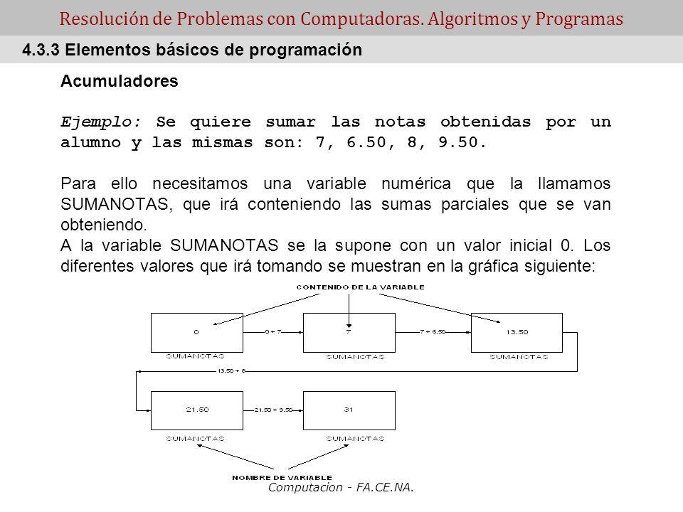 Computacion - FA.CE.NA. Resolución de Problemas con Computadoras. Algoritmos y Programas Acumuladores Ejemplo: Se quiere sumar las notas obtenidas por