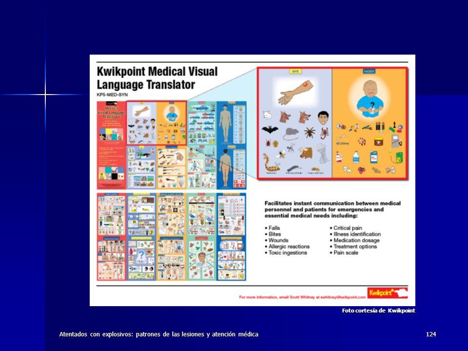 Atentados con explosivos: patrones de las lesiones y atención médica124 Foto cortesía de Kwikpoint