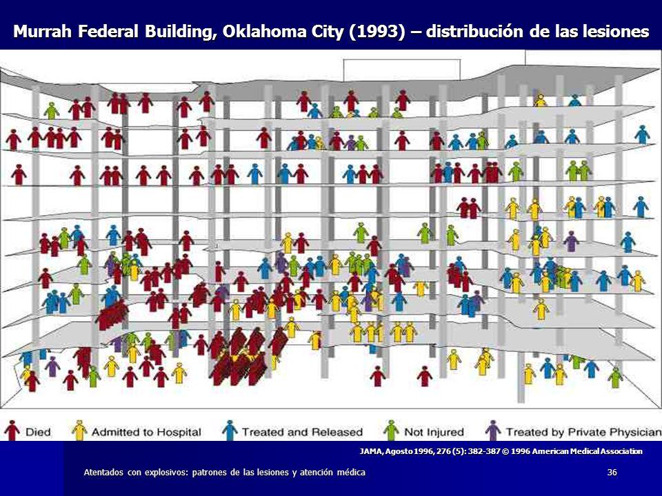 Atentados con explosivos: patrones de las lesiones y atención médica36 Murrah Federal Building, Oklahoma City (1993) – distribución de las lesiones JA