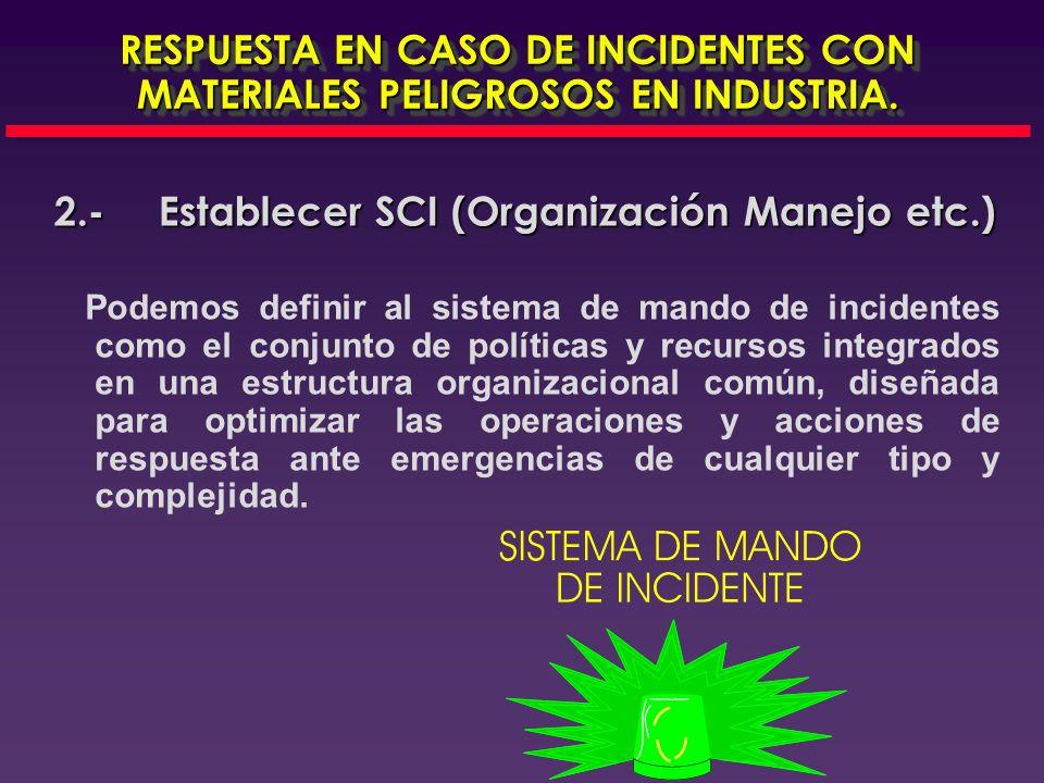 2.-Establecer el SCI RESPUESTA EN CASO DE INCIDENTES CON MATERIALES PELIGROSOS EN INDUSTRIA