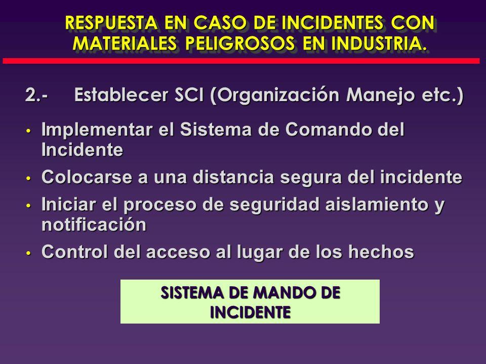 2.-Establecer SCI (Organización Manejo etc.) RESPUESTA EN CASO DE INCIDENTES CON MATERIALES PELIGROSOS EN INDUSTRIA. Podemos definir al sistema de man