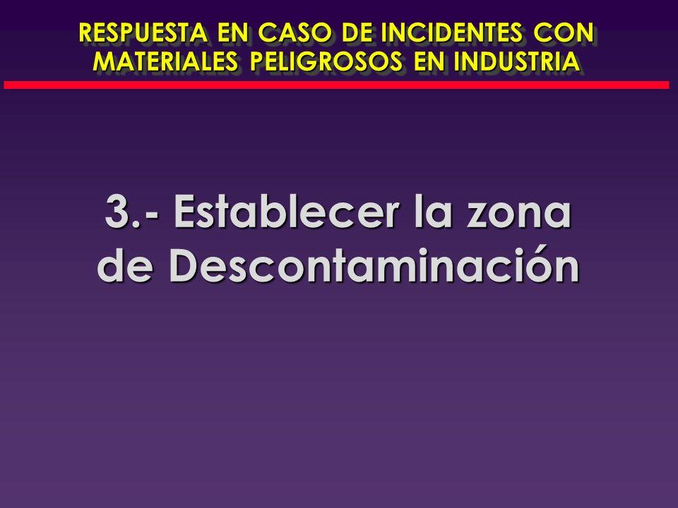 Implementar el Sistema de Comando del Incidente Implementar el Sistema de Comando del Incidente Colocarse a una distancia segura del incidente Colocar