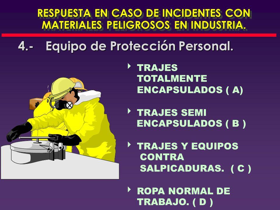 RESPUESTA EN CASO DE INCIDENTES CON MATERIALES PELIGROSOS EN INDUSTRIA. 4.-Equipo de Protección Personal. Equipo necesario para proteger la integridad