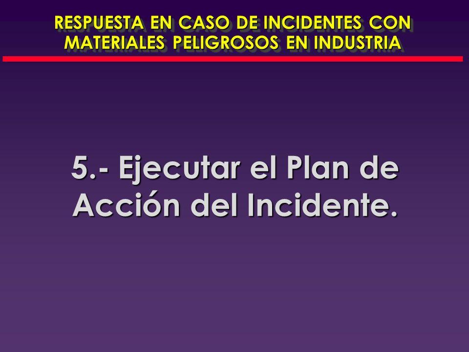 TRAJES TOTALMENTE ENCAPSULADOS ( A) TRAJES SEMI ENCAPSULADOS ( B ) TRAJES Y EQUIPOS CONTRA SALPICADURAS. ( C ) ROPA NORMAL DE TRABAJO. ( D ) 4.-Equipo