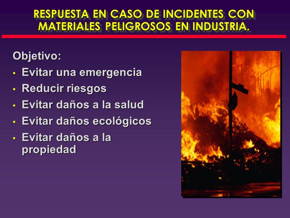 RESPUESTA EN CASO DE INCIDENTES CON MATERIALES PELIGROSOS EN INDUSTRIA.