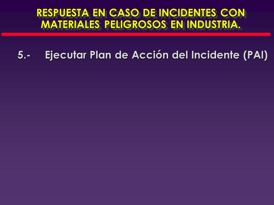 5.-Ejecutar el Plan de Acción del Incidente. RESPUESTA EN CASO DE INCIDENTES CON MATERIALES PELIGROSOS EN INDUSTRIA