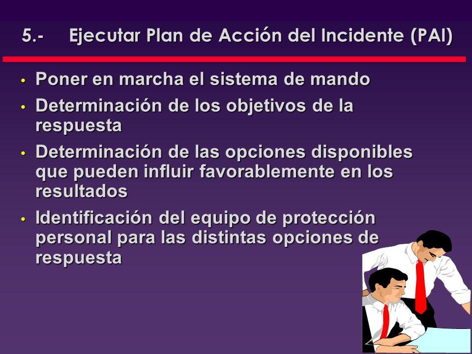 5.-Ejecutar Plan de Acción del Incidente (PAI) RESPUESTA EN CASO DE INCIDENTES CON MATERIALES PELIGROSOS EN INDUSTRIA.