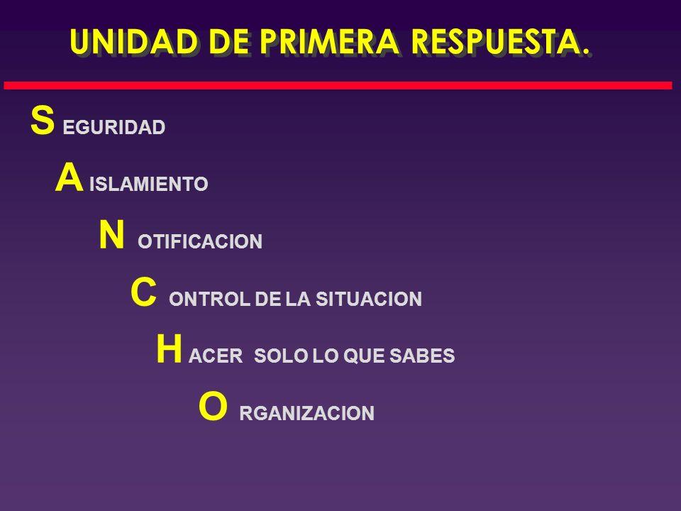 RESPUESTA EN CASO DE INCIDENTES CON MATERIALES PELIGROSOS EN INDUSTRIA Resumen