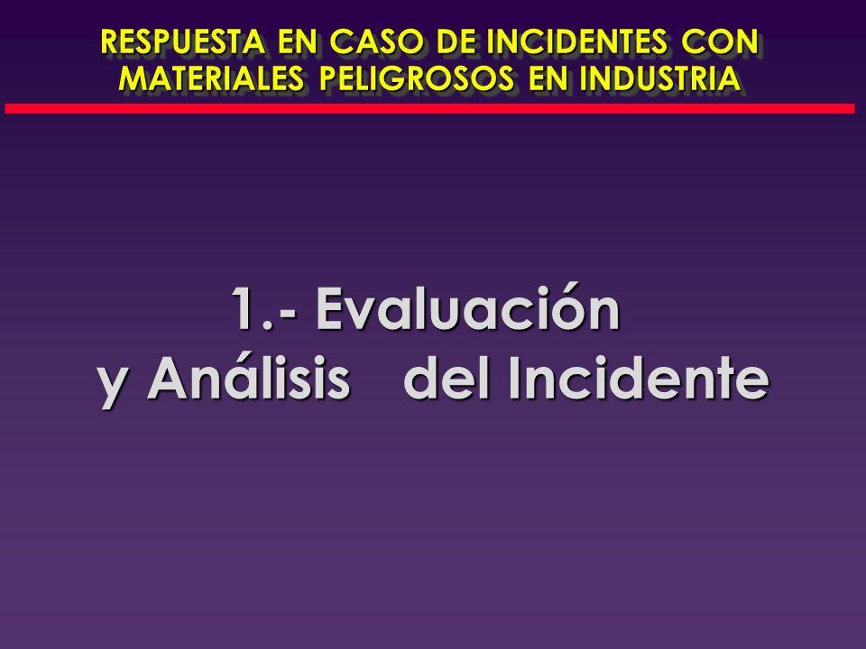 RESPUESTA EN CASO DE INCIDENTES CON MATERIALES PELIGROSOS EN INDUSTRIA 1.-Evaluación y Análisis del Incidente 1.-Evaluación y Análisis del Incidente 2