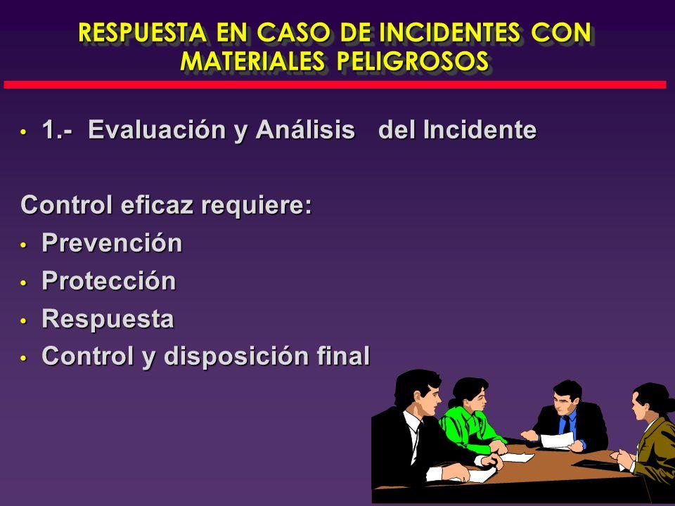 1.-Evaluación y Análisis del Incidente RESPUESTA EN CASO DE INCIDENTES CON MATERIALES PELIGROSOS EN INDUSTRIA