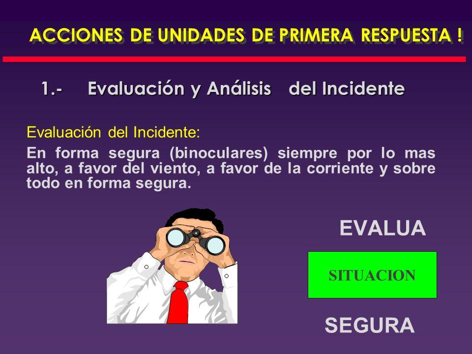 TRAJES TOTALMENTE ENCAPSULADOS ( A) TRAJES SEMI ENCAPSULADOS ( B ) TRAJES Y EQUIPOS CONTRA SALPICADURAS.