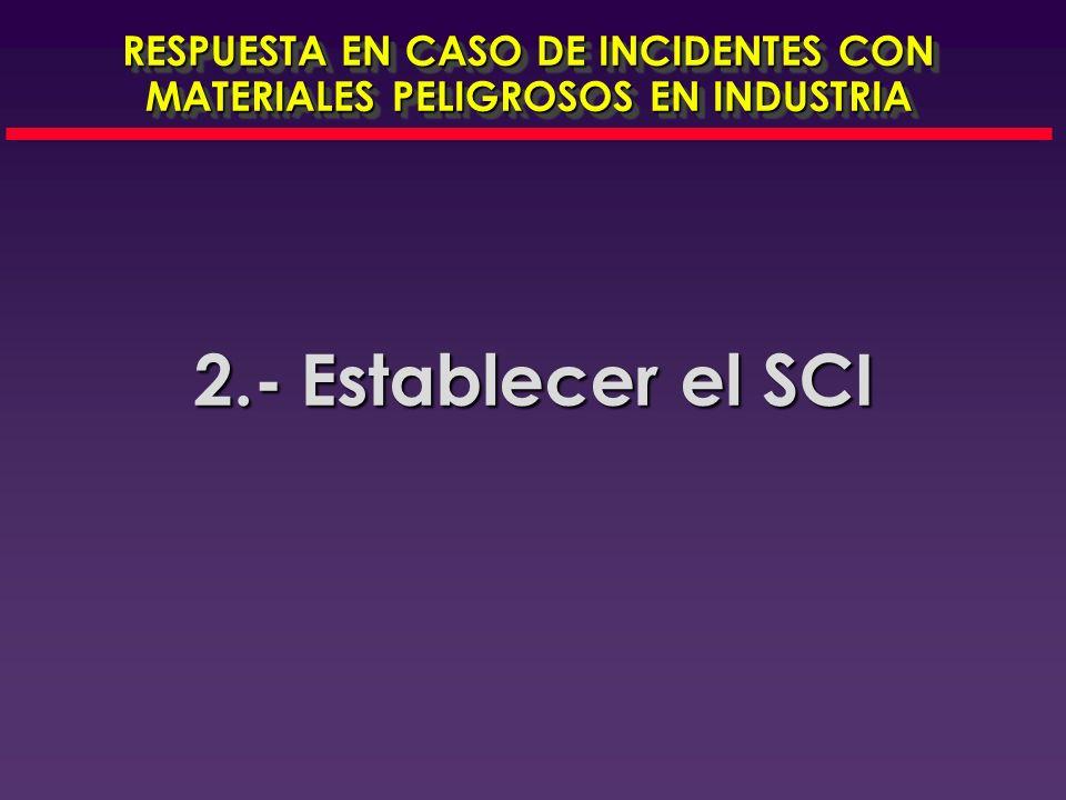 5.-Ejecutar el Plan de Acción del Incidente.