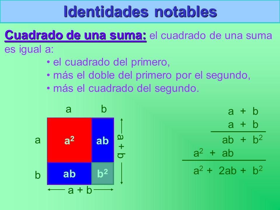 (a+b) 2 Identidades notables Cuadrado de una suma: suma: el cuadrado de una suma es igual a: el cuadrado del primero, más el doble del primero por el segundo, más el cuadrado del segundo.
