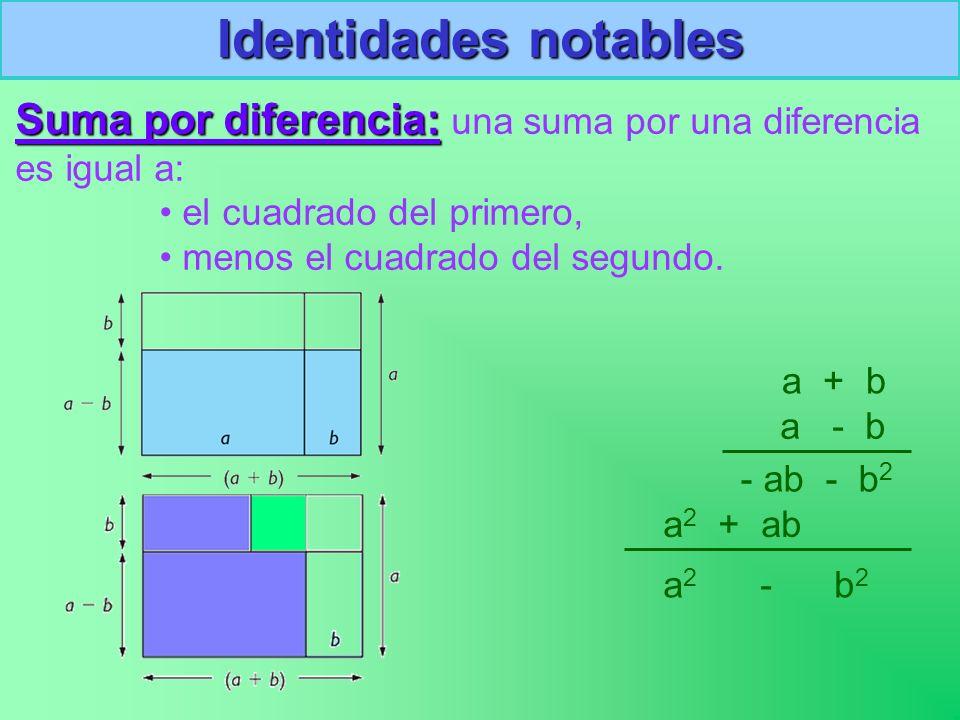 Identidades notables Suma por diferencia: diferencia: una suma por una diferencia es igual a: el cuadrado del primero, menos el cuadrado del segundo.