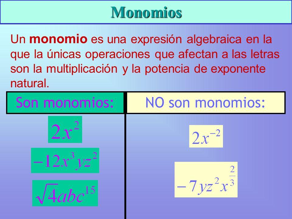 Monomios Un monomio es una expresión algebraica en la que la únicas operaciones que afectan a las letras son la multiplicación y la potencia de exponente natural.