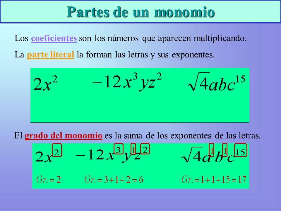 Partes de un monomio Los coeficientes son los números que aparecen multiplicando. La parte literal la forman las letras y sus exponentes. El grado del