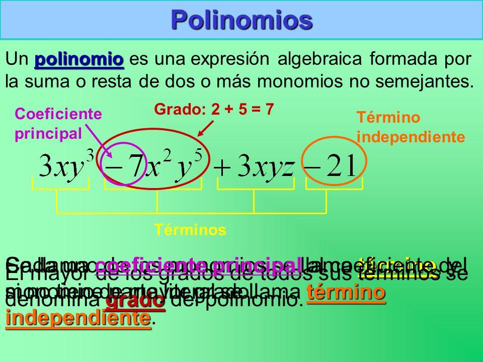 Polinomios polinomio Un polinomio es una expresión algebraica formada por la suma o resta de dos o más monomios no semejantes. término término indepen