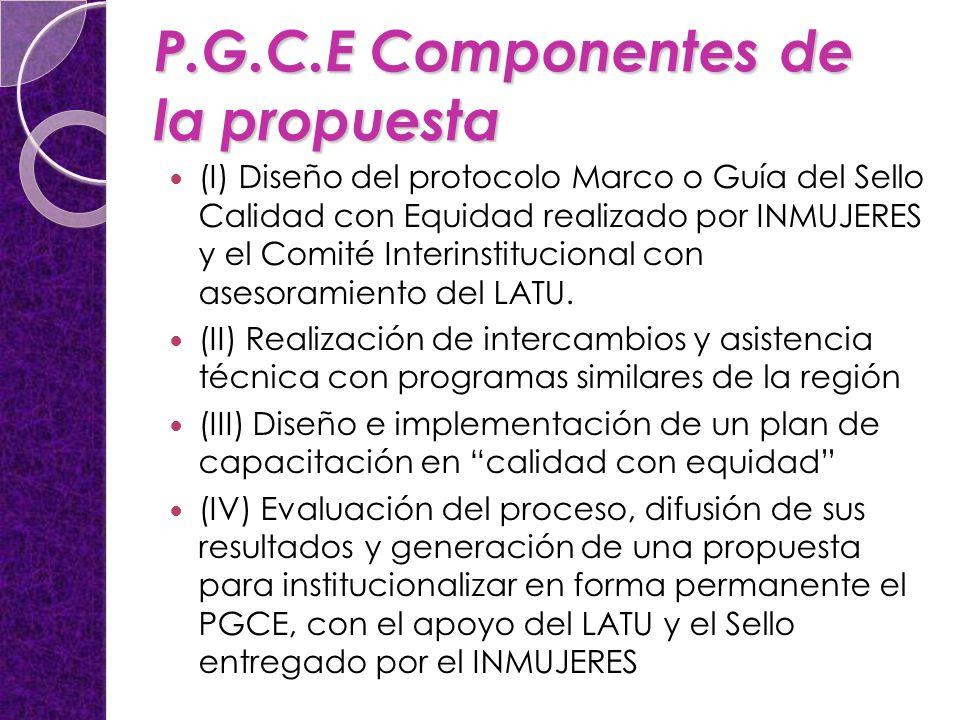 P.G.C.E Componentes de la propuesta (I) Diseño del protocolo Marco o Guía del Sello Calidad con Equidad realizado por INMUJERES y el Comité Interinstitucional con asesoramiento del LATU.