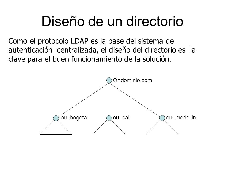 Diseño de un directorio Como el protocolo LDAP es la base del sistema de autenticación centralizada, el diseño del directorio es la clave para el buen