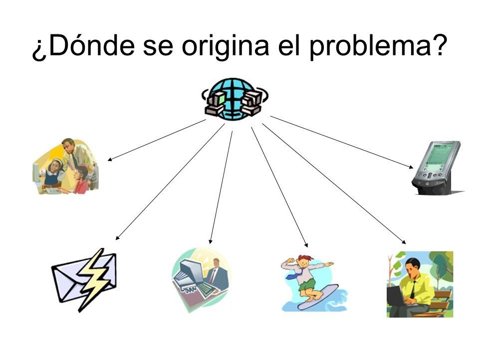 ¿Dónde se origina el problema?