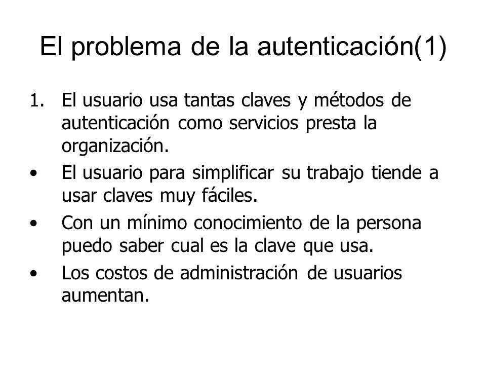 1.El usuario usa tantas claves y métodos de autenticación como servicios presta la organización. El usuario para simplificar su trabajo tiende a usar