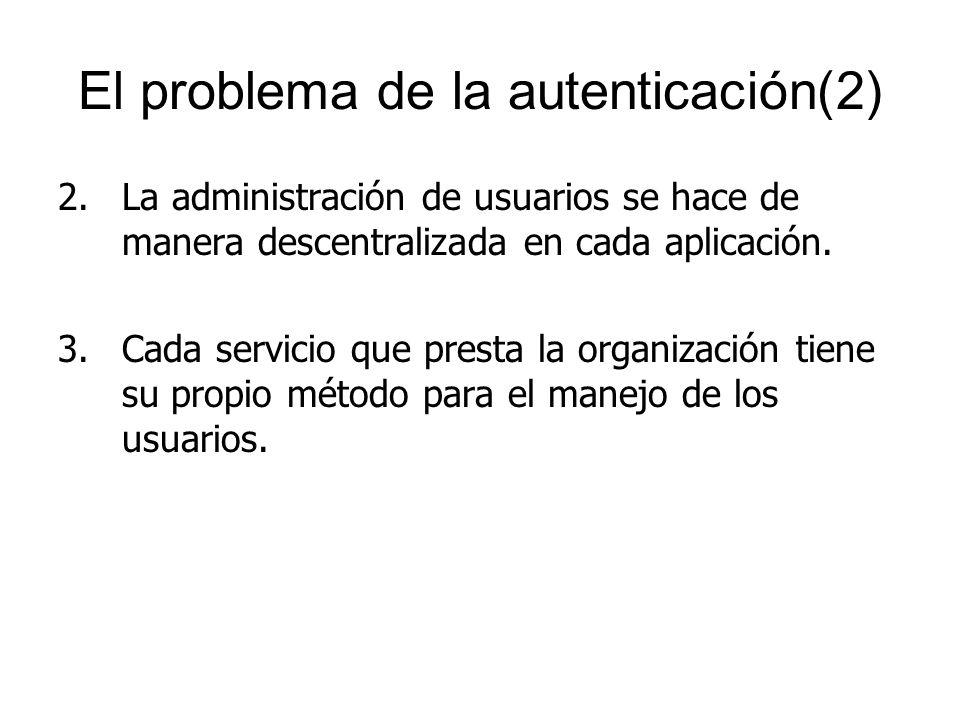 2.La administración de usuarios se hace de manera descentralizada en cada aplicación. 3.Cada servicio que presta la organización tiene su propio métod