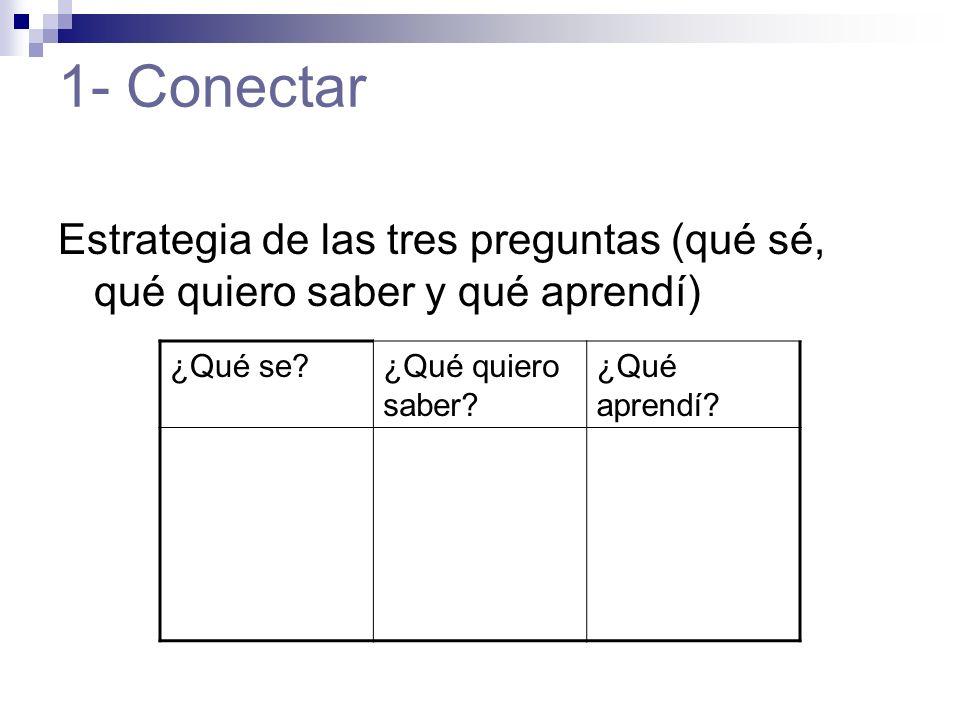 1- Conectar Estrategia de las tres preguntas (qué sé, qué quiero saber y qué aprendí) ¿Qué se?¿Qué quiero saber? ¿Qué aprendí?