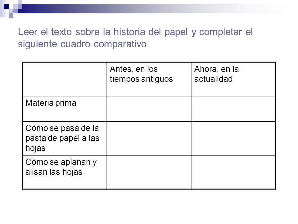 Leer el texto sobre la historia del papel y completar el siguiente cuadro comparativo Antes, en los tiempos antiguos Ahora, en la actualidad Materia prima Cómo se pasa de la pasta de papel a las hojas Cómo se aplanan y alisan las hojas