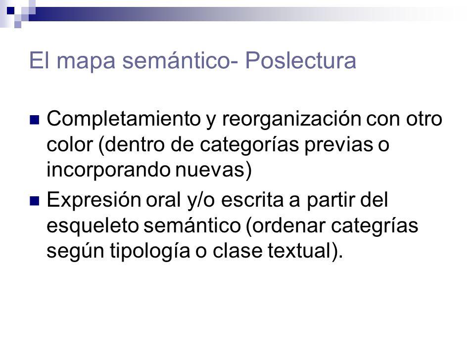 El mapa semántico- Poslectura Completamiento y reorganización con otro color (dentro de categorías previas o incorporando nuevas) Expresión oral y/o escrita a partir del esqueleto semántico (ordenar categrías según tipología o clase textual).