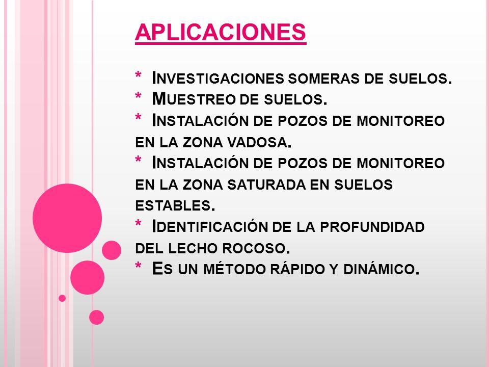 APLICACIONES * I NVESTIGACIONES SOMERAS DE SUELOS.