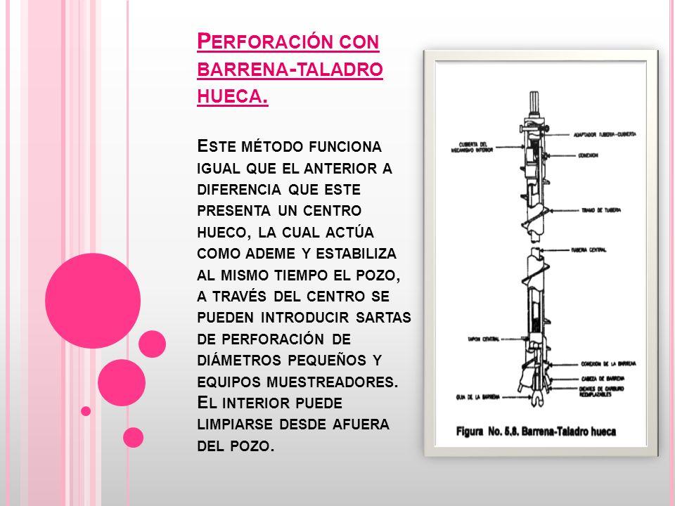 P ERFORACIÓN CON BARRENA - TALADRO HUECA.