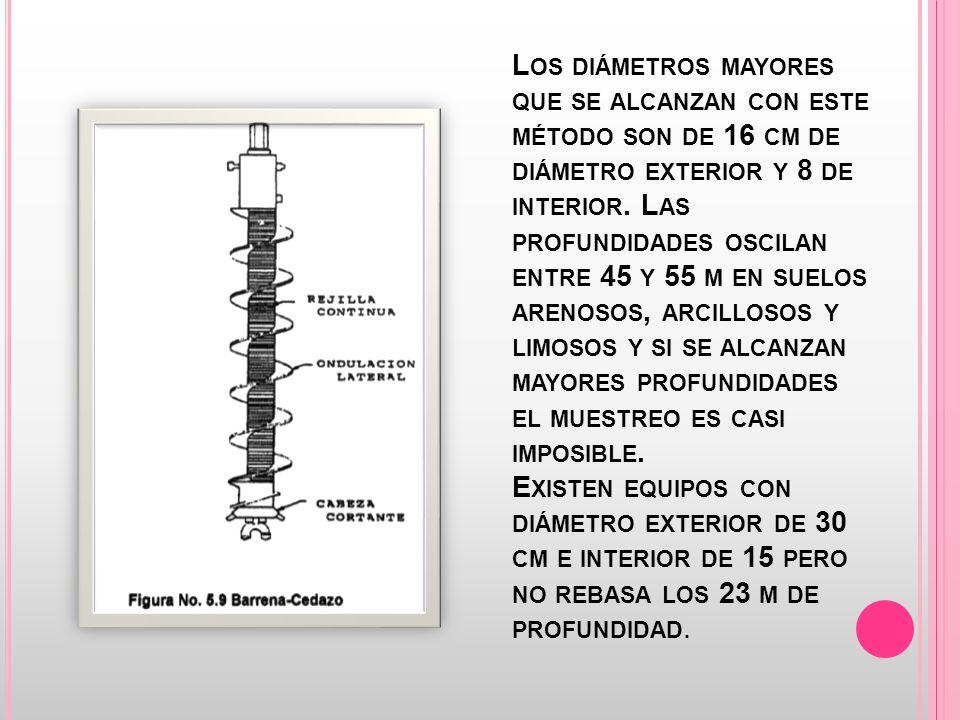 L OS DIÁMETROS MAYORES QUE SE ALCANZAN CON ESTE MÉTODO SON DE 16 CM DE DIÁMETRO EXTERIOR Y 8 DE INTERIOR.