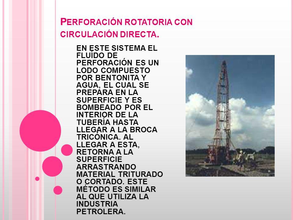 P ERFORACIÓN ROTATORIA CON CIRCULACIÓN DIRECTA.