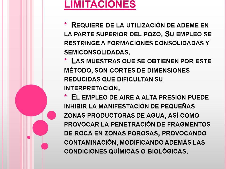 LIMITACIONES * R EQUIERE DE LA UTILIZACIÓN DE ADEME EN LA PARTE SUPERIOR DEL POZO.