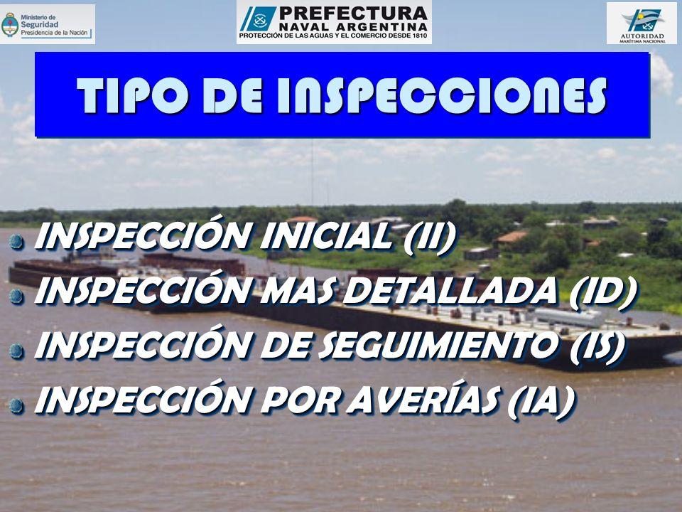 TIPO DE INSPECCIONES INSPECCIÓN INICIAL (II) INSPECCIÓN MAS DETALLADA (ID) INSPECCIÓN DE SEGUIMIENTO (IS) INSPECCIÓN POR AVERÍAS (IA) INSPECCIÓN INICI