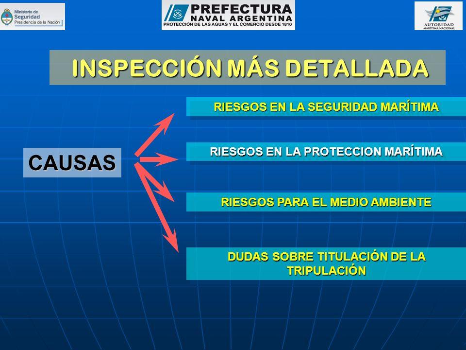 INSPECCIÓN MÁS DETALLADA INSPECCIÓN MÁS DETALLADA CAUSAS RIESGOS EN LA SEGURIDAD MARÍTIMA RIESGOS PARA EL MEDIO AMBIENTE DUDAS SOBRE TITULACIÓN DE LA TRIPULACIÓN RIESGOS EN LA PROTECCION MARÍTIMA
