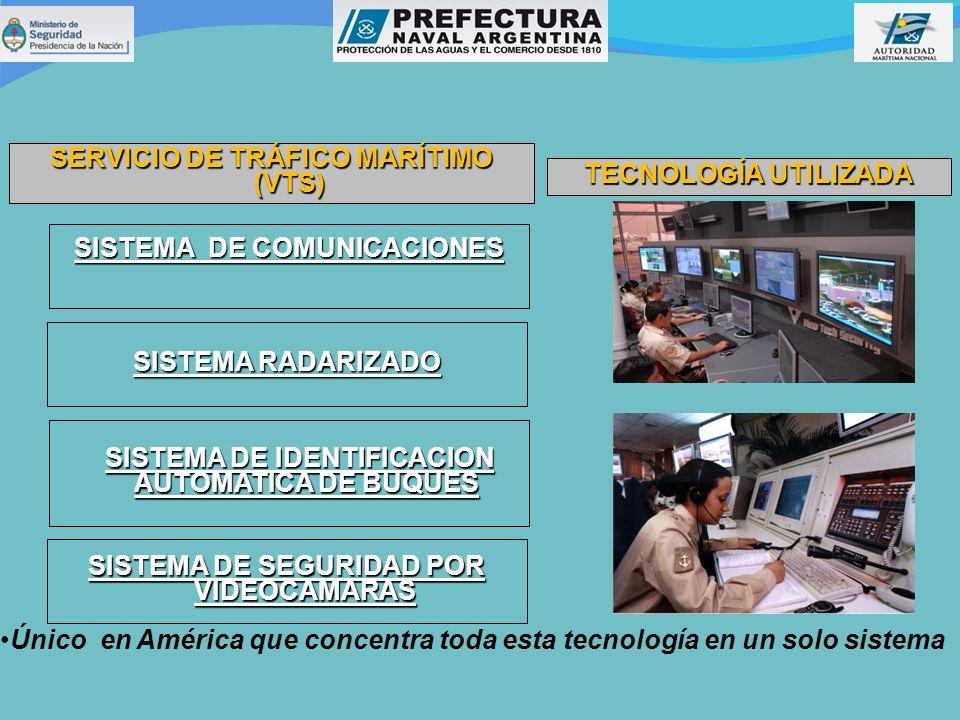 SISTEMA DE COMUNICACIONES SISTEMA RADARIZADO SISTEMA RADARIZADO SISTEMA DE IDENTIFICACION AUTOMATICA DE BUQUES SISTEMA DE IDENTIFICACION AUTOMATICA DE BUQUES SISTEMA DE SEGURIDAD POR VIDEOCAMARAS SISTEMA DE SEGURIDAD POR VIDEOCAMARAS TECNOLOGÍA UTILIZADA SERVICIO DE TRÁFICO MARÍTIMO (VTS) Único en América que concentra toda esta tecnología en un solo sistema