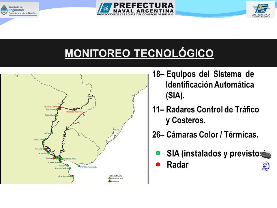 18– Equipos del Sistema de Identificación Automática (SIA). 11– Radares Control de Tráfico y Costeros. 26– Cámaras Color / Térmicas. SIA (instalados y