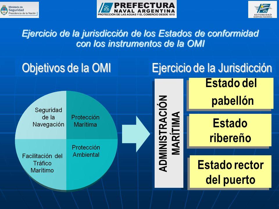 Ejercicio de la jurisdicción de los Estados de conformidad con los instrumentos de la OMI ADMINISTRACIÓN MARÍTIMA ADMINISTRACIÓN MARÍTIMA Estado del p