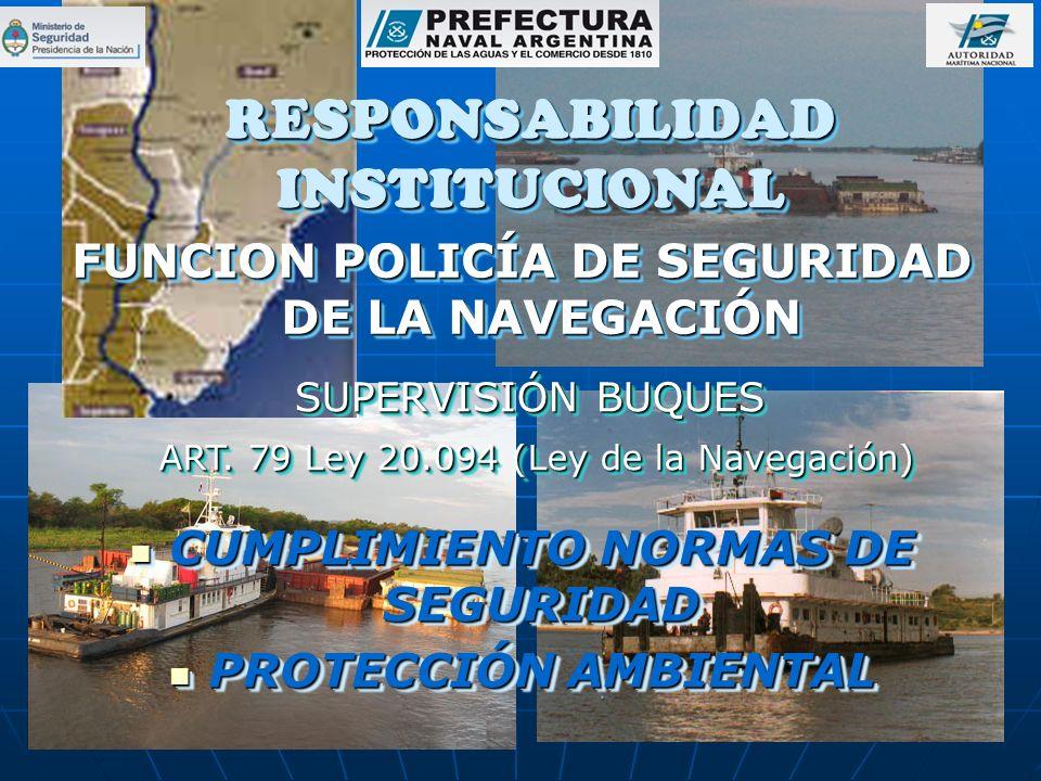 RESPONSABILIDAD INSTITUCIONAL FUNCION POLICÍA DE SEGURIDAD DE LA NAVEGACIÓN SUPERVISIÓN BUQUES ART. 79 Ley 20.094 (Ley de la Navegación) ART. 79 Ley 2
