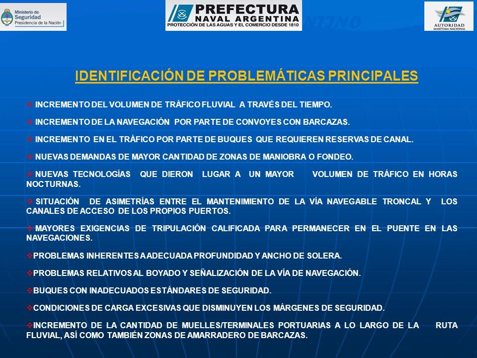 VI ENCUENTRO ARGENTINO DE TRANSPORTE FLUVIAL INCREMENTO DEL VOLUMEN DE TRÁFICO FLUVIAL A TRAVÉS DEL TIEMPO.