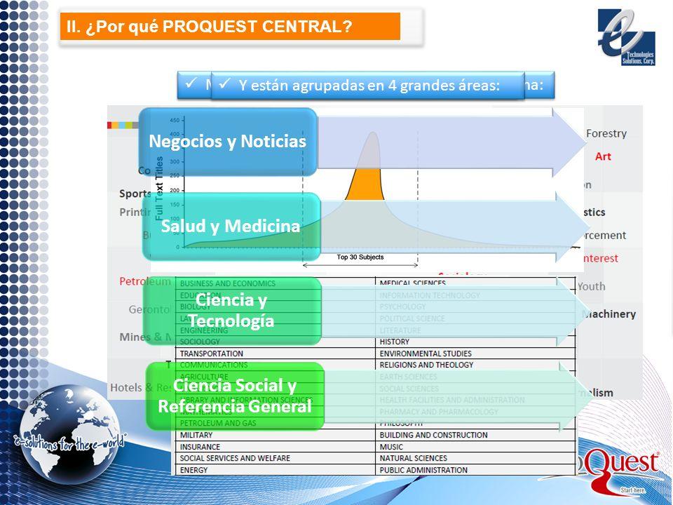 + de 160 disciplinas representadas Mismas que se distribuyen de la siguiente forma: Negocios y Noticias Salud y Medicina Ciencia y Tecnología Ciencia Social y Referencia General Y están agrupadas en 4 grandes áreas: