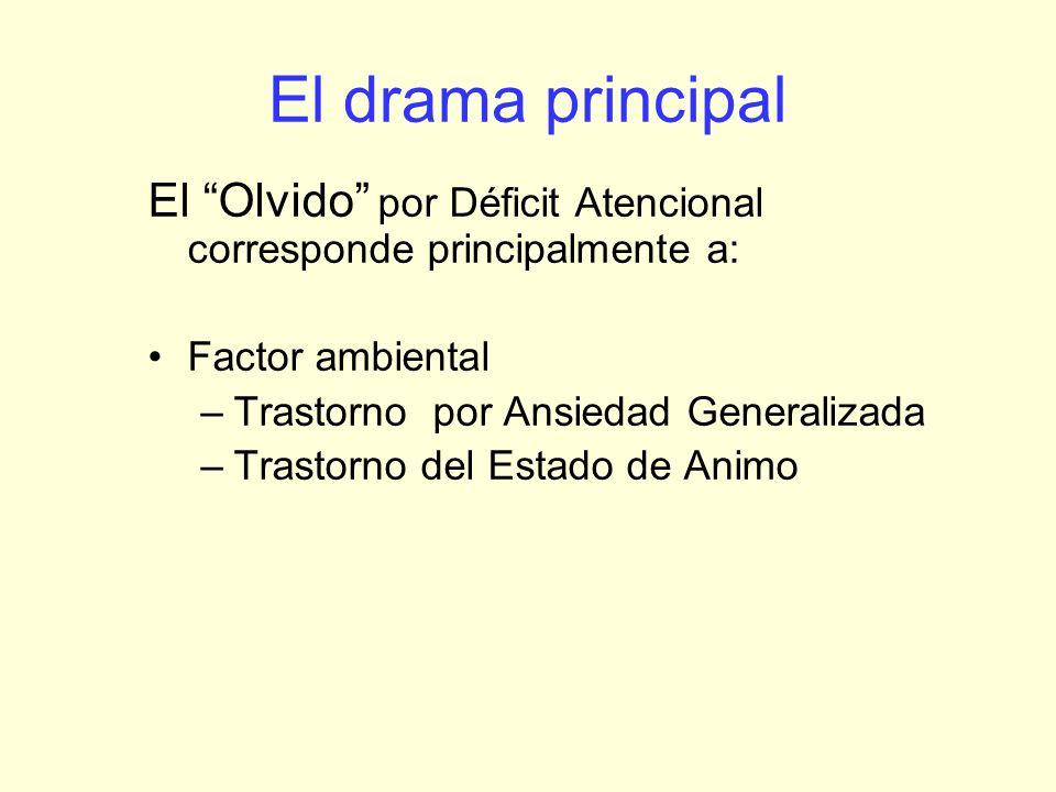 El drama principal El Olvido por Déficit Atencional corresponde principalmente a: Factor ambiental –Trastorno por Ansiedad Generalizada –Trastorno del