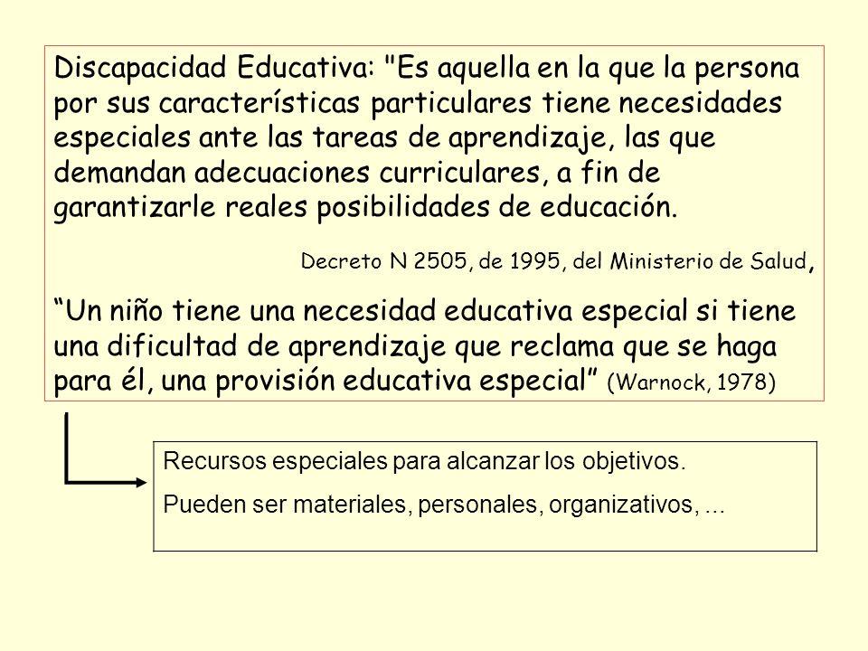 Discapacidad Educativa: