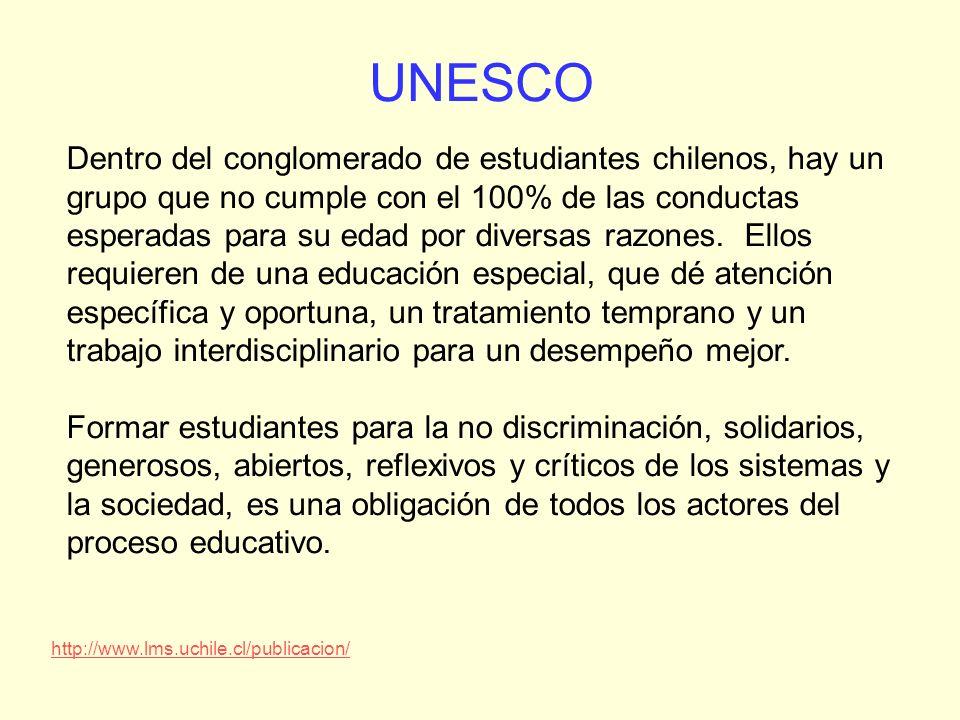 UNESCO http://www.lms.uchile.cl/publicacion/ Dentro del conglomerado de estudiantes chilenos, hay un grupo que no cumple con el 100% de las conductas