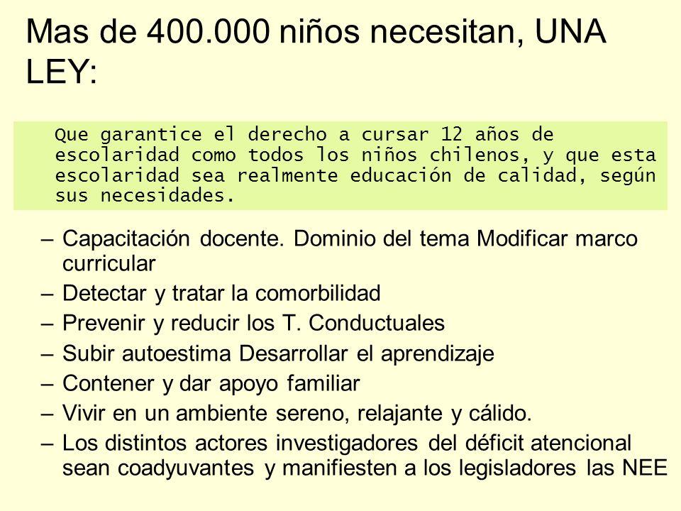 Mas de 400.000 niños necesitan, UNA LEY: –Capacitación docente. Dominio del tema Modificar marco curricular –Detectar y tratar la comorbilidad –Preven