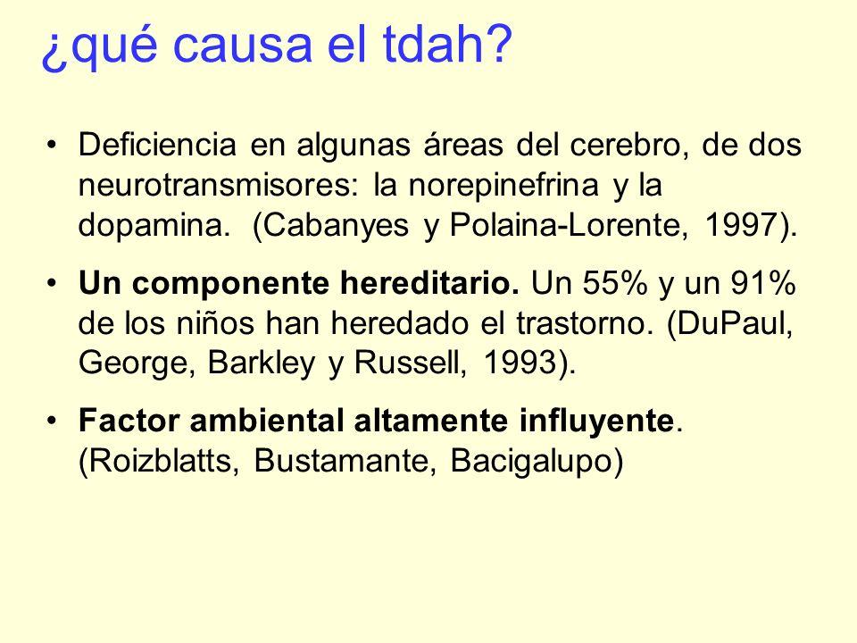 ¿qué causa el tdah? Deficiencia en algunas áreas del cerebro, de dos neurotransmisores: la norepinefrina y la dopamina. (Cabanyes y Polaina-Lorente, 1