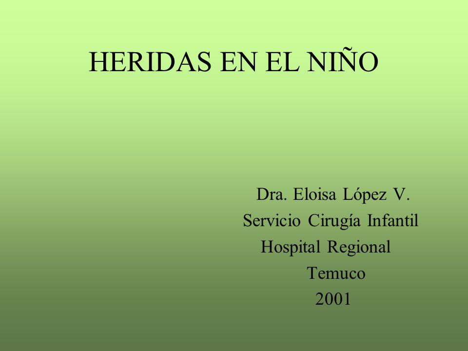 CLASIFICACION DE LAS HERIDAS CONTUSAS CORTANTES PUNZANTES POR ARMAS DE FUEGO