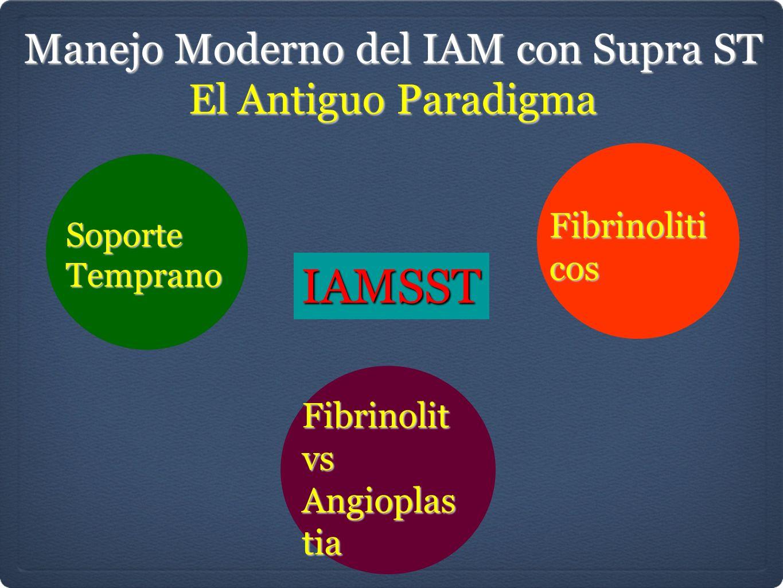 IAMSST Manejo Moderno del IAM con Supra ST El Antiguo Paradigma SoporteTemprano Fibrinoliticos FibrinolitvsAngioplastia