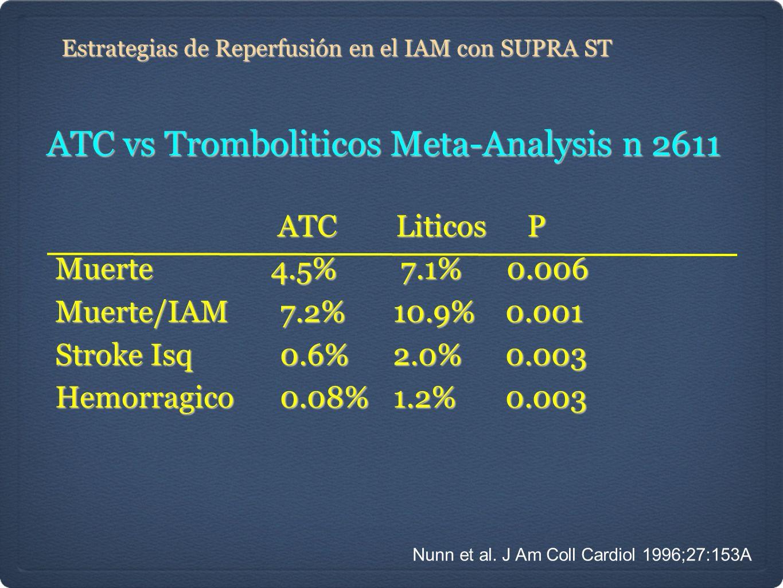 ATC Liticos P ATC Liticos P Muerte 4.5% 7.1% 0.006 Muerte/IAM7.2%10.9%0.001 Stroke Isq0.6%2.0%0.003 Hemorragico0.08%1.2%0.003 Nunn et al.